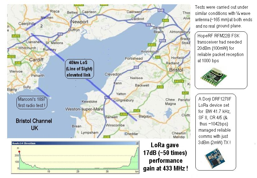 Picture of UK LoRa Versus FSK  - 40km LoS (Line of Sight) Test !