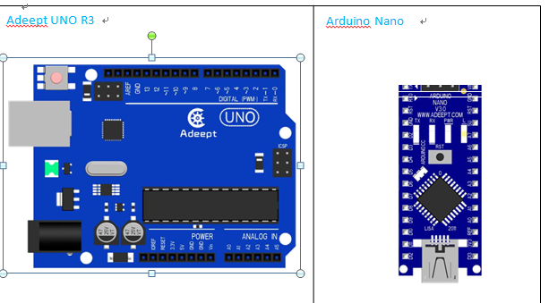 Picture of How Should I Use Arduino?