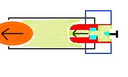 Diagram of What Is Happening Inside