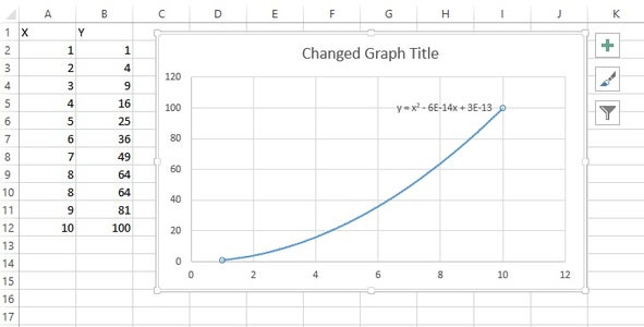 Creating Graphs and Equations for Trend Lines in Microsoft Excel