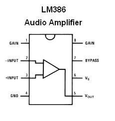 The 386 Audio Amplifier