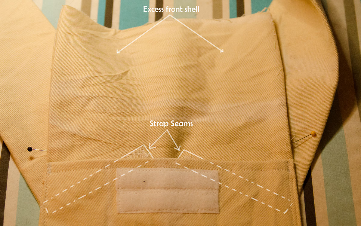 Picture of Sew on the Straps