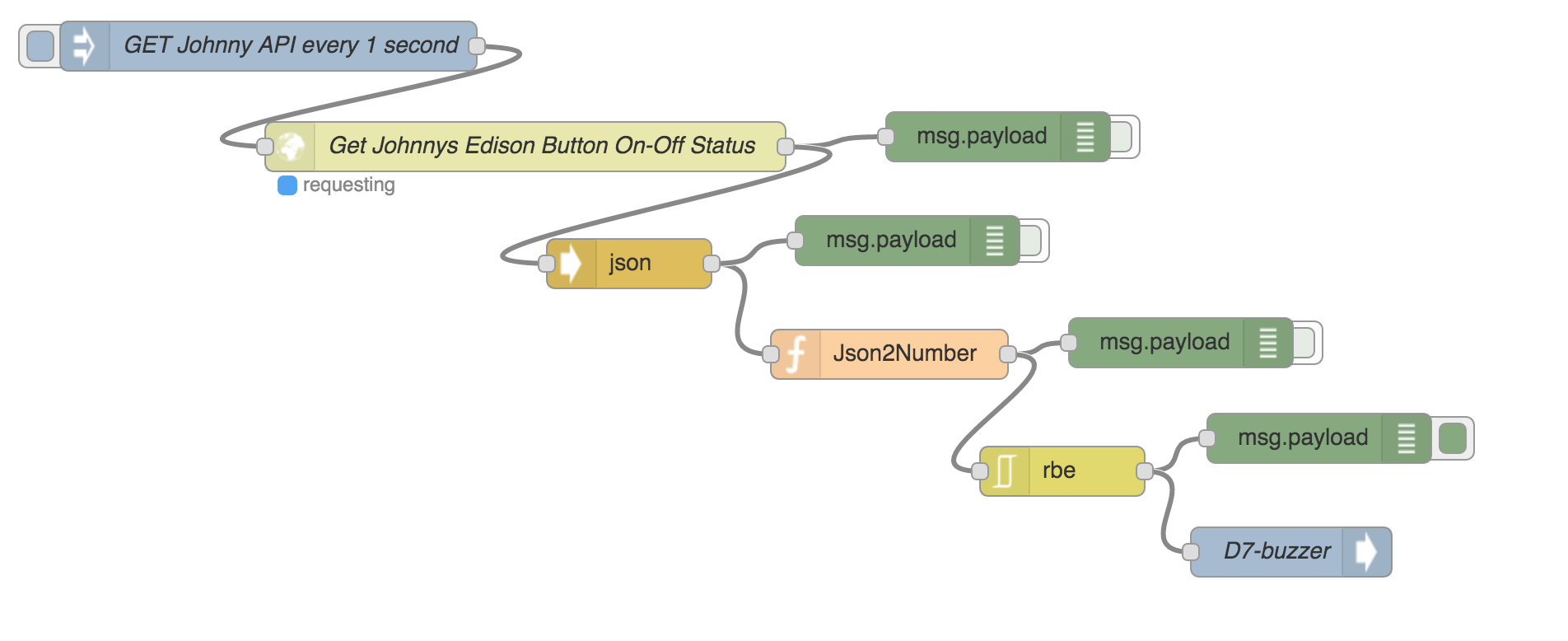 Picture of Deploy a RESTful API on Edison a (Johnny)
