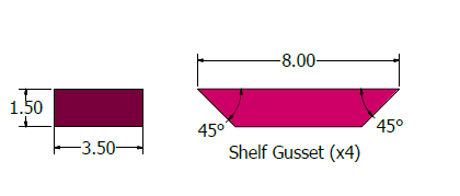 Picture of Gussets