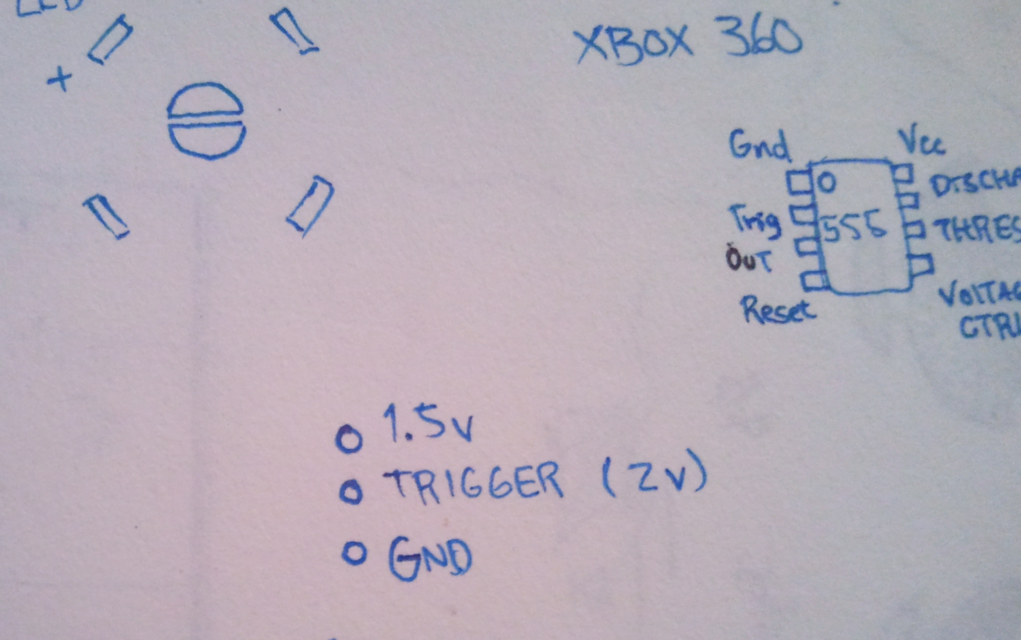 Picture of Notes on Triggers