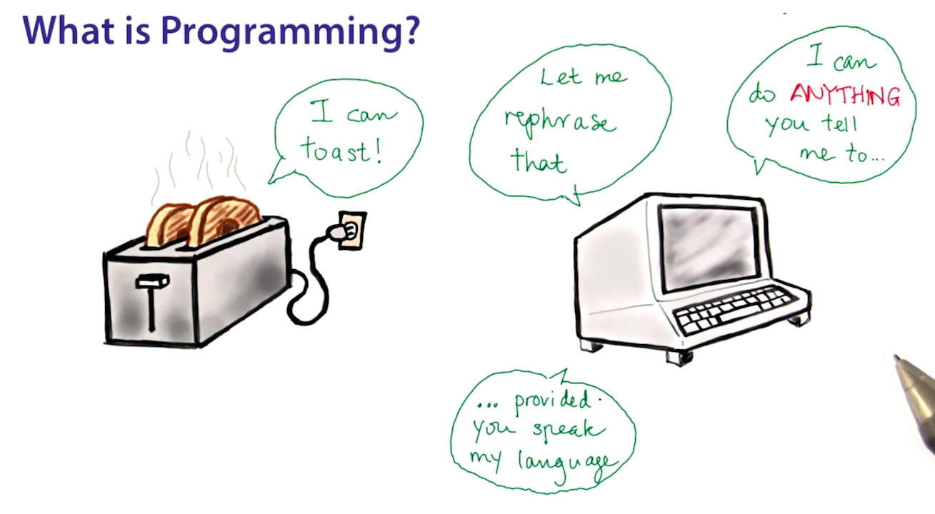 Picture of How to Code a Program in Java