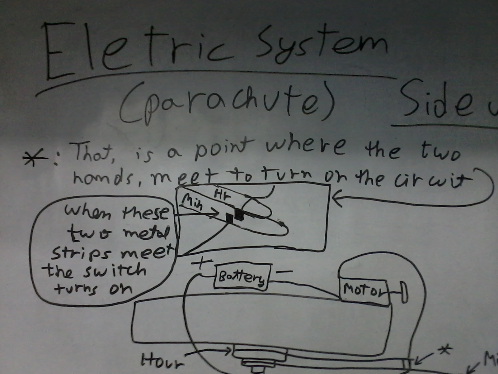 Picture of Electricals [Parachute] :