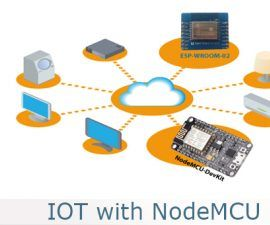 How to Make  Firebase Home Automation System Using NodeMCU | in IOT Platform