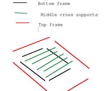 Mattress Frame Base.