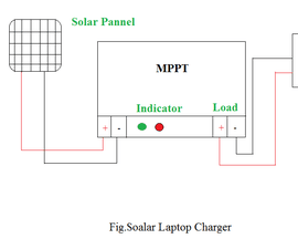 Solar Powered Laptop Charger Using MPPT