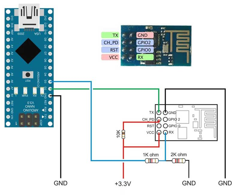 Picture of Learn How to Setup the Wifi Module ESP8266 by Using Just Arduino IDE