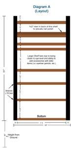 Measure & Design