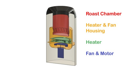 Anatomy of a Hot-air Popcorn Machine: Mechanical