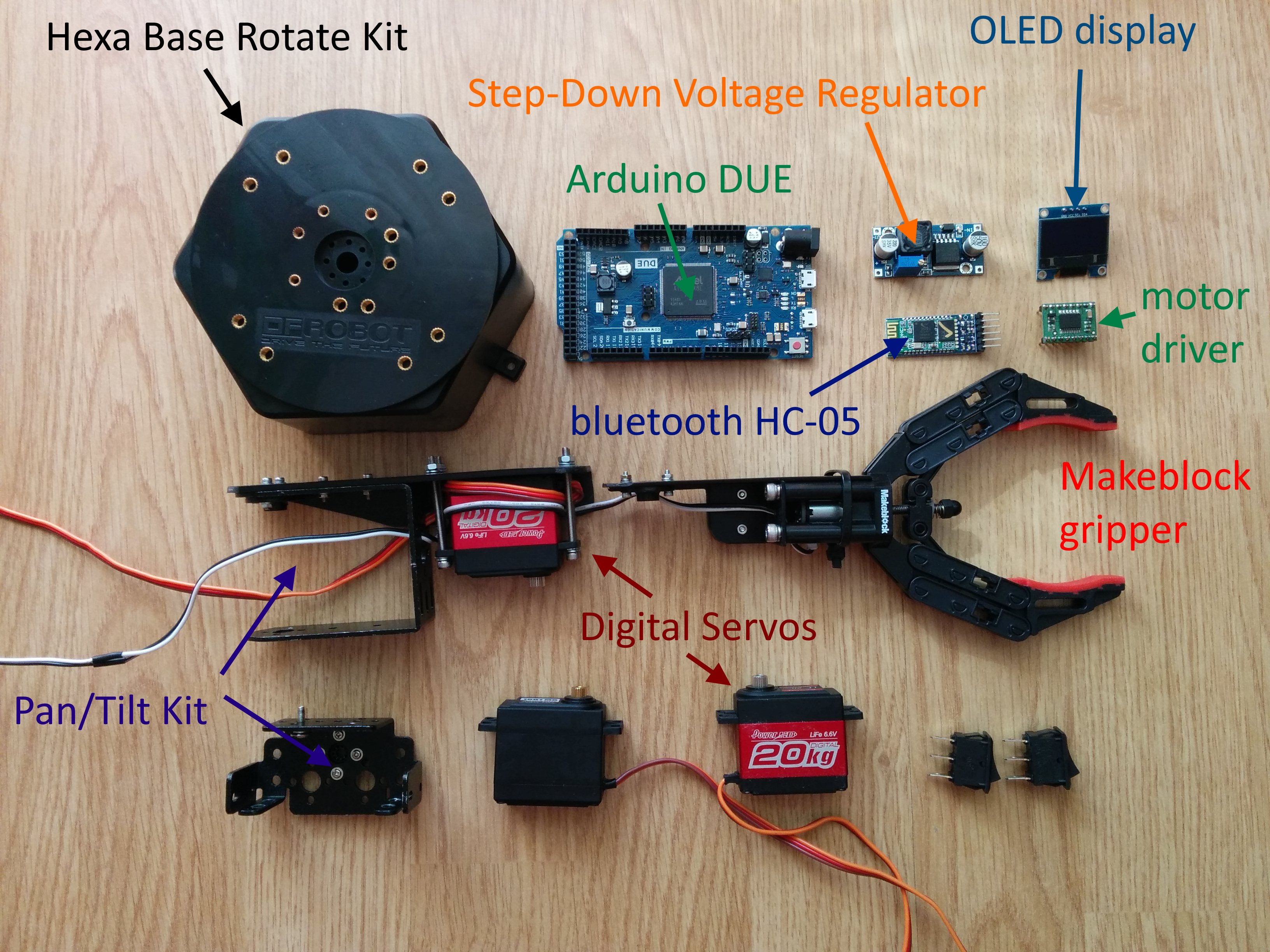 Picture of Electronic Parts and Materials