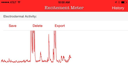 Excitement(Stress) Meter - Galvanic Skin Response With the IPhone