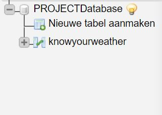 Picture of Database