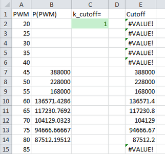 Checking Your Model and Finding K_cutoff