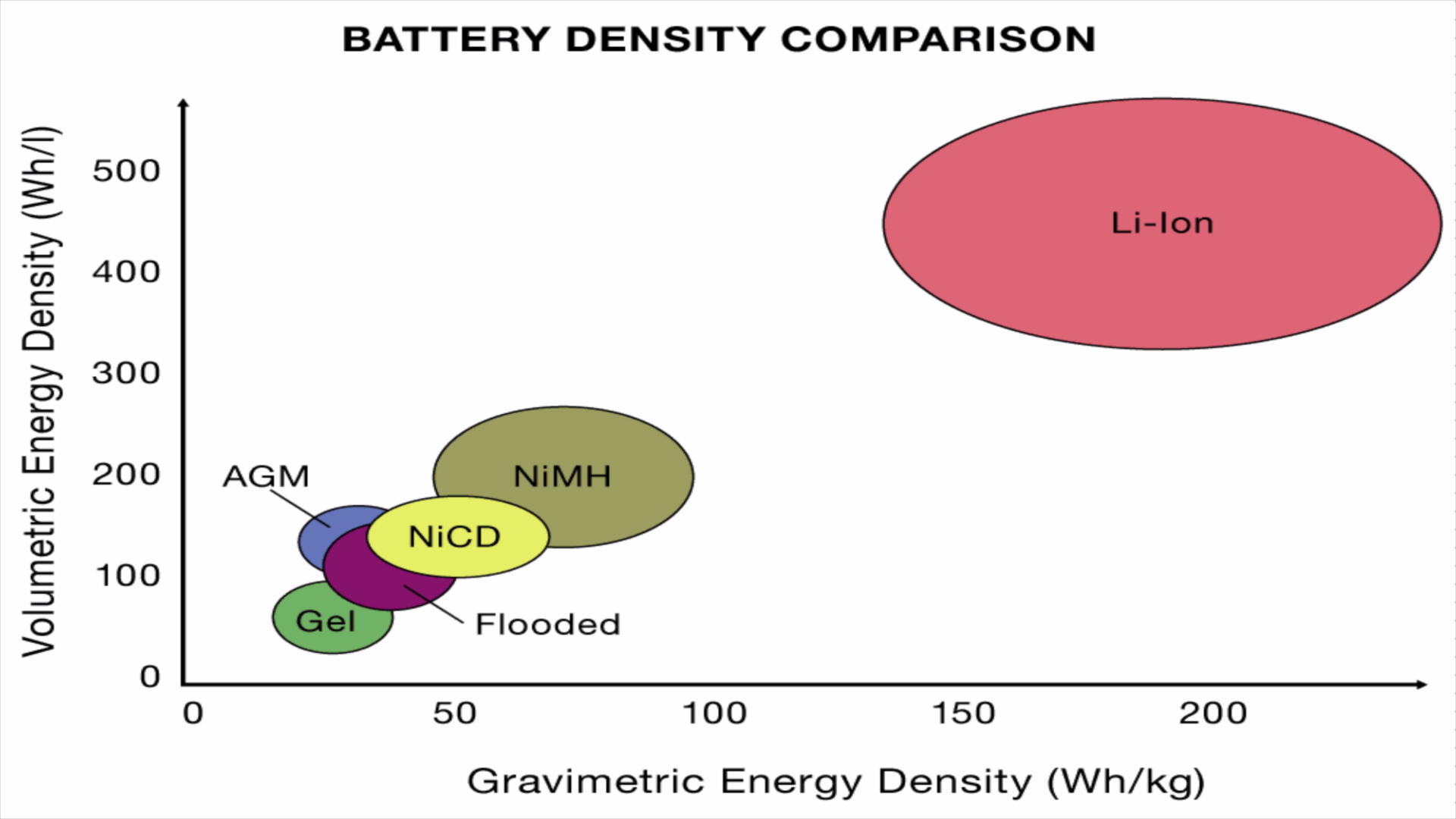 Picture of ENERGY DENSITY