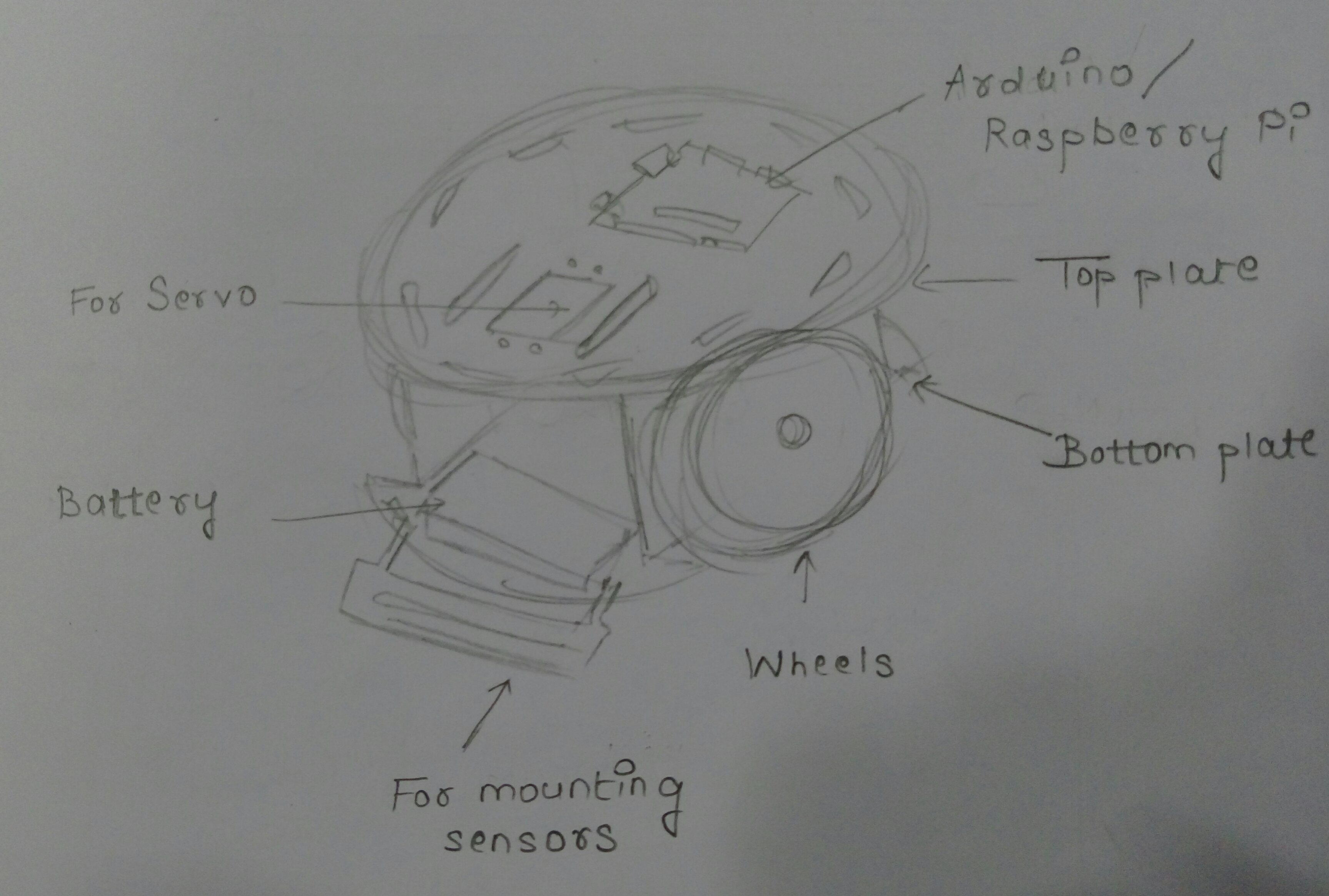 Picture of The Chassis