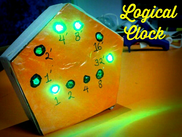 Picture of Logical Clock