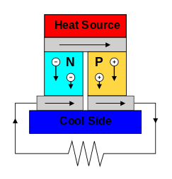 Picture of Thermoelectric Module