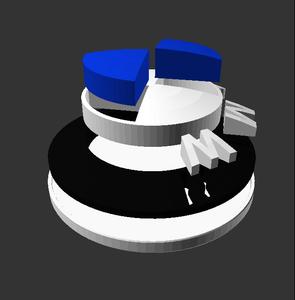 Design: Complete Assembly