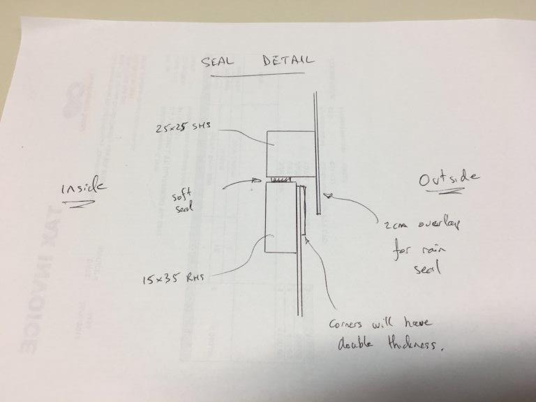 Picture of Plan, Design, Work Out What You Need