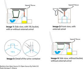 Open-Source Dry Toilet (Banheiro Seco Open-Source) 2.0