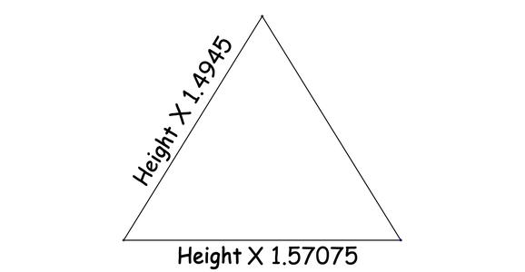 Method: Building the Pyramid