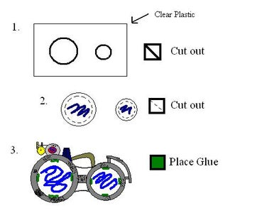 Adding Lens/Details