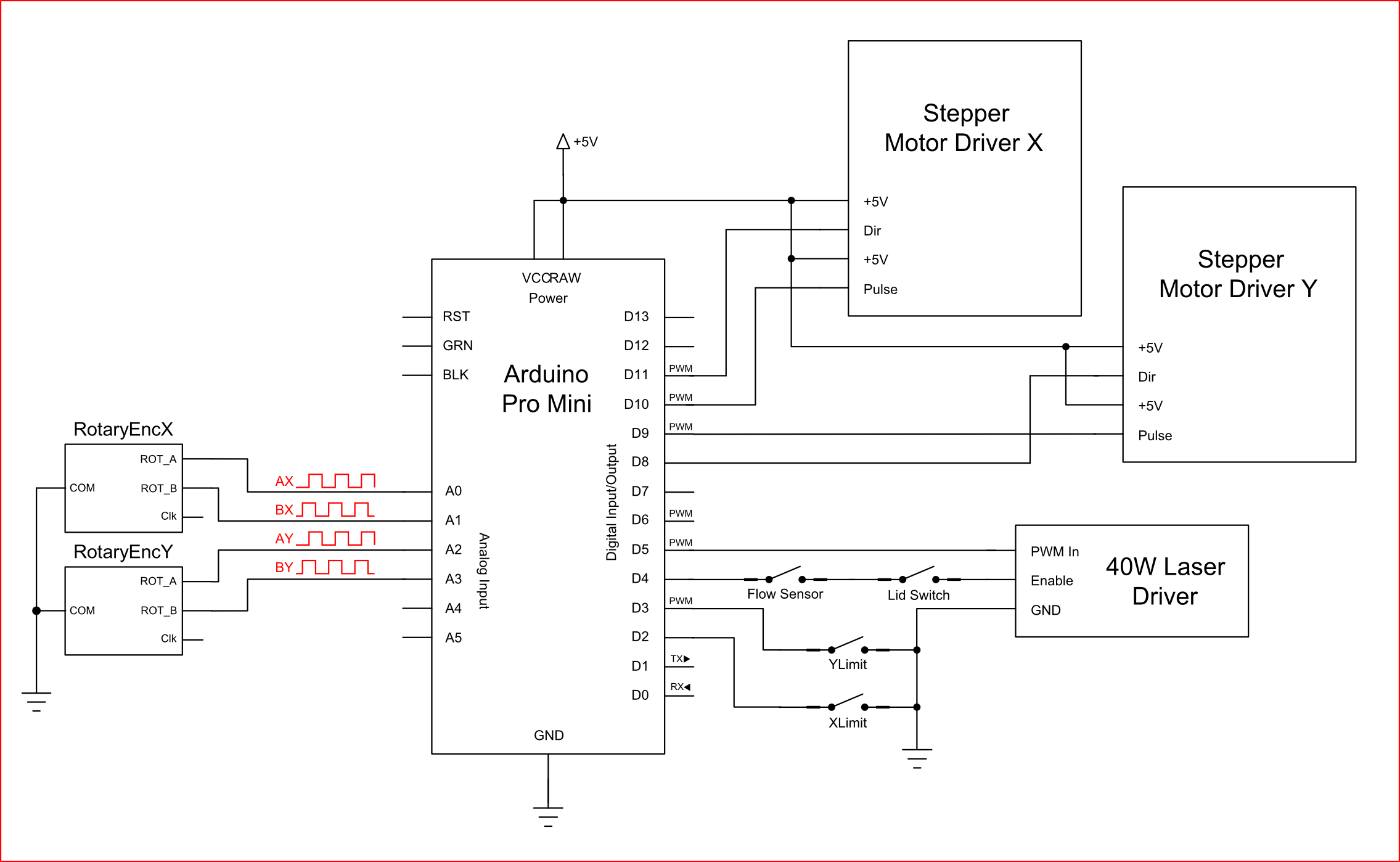 Picture of Arduino Controller Board