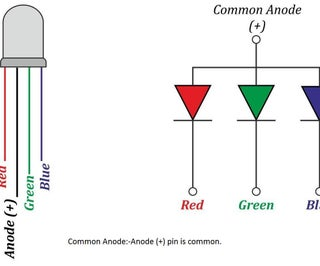 RGB LED Control by WebSocketsServer   NodeMcu Beginner