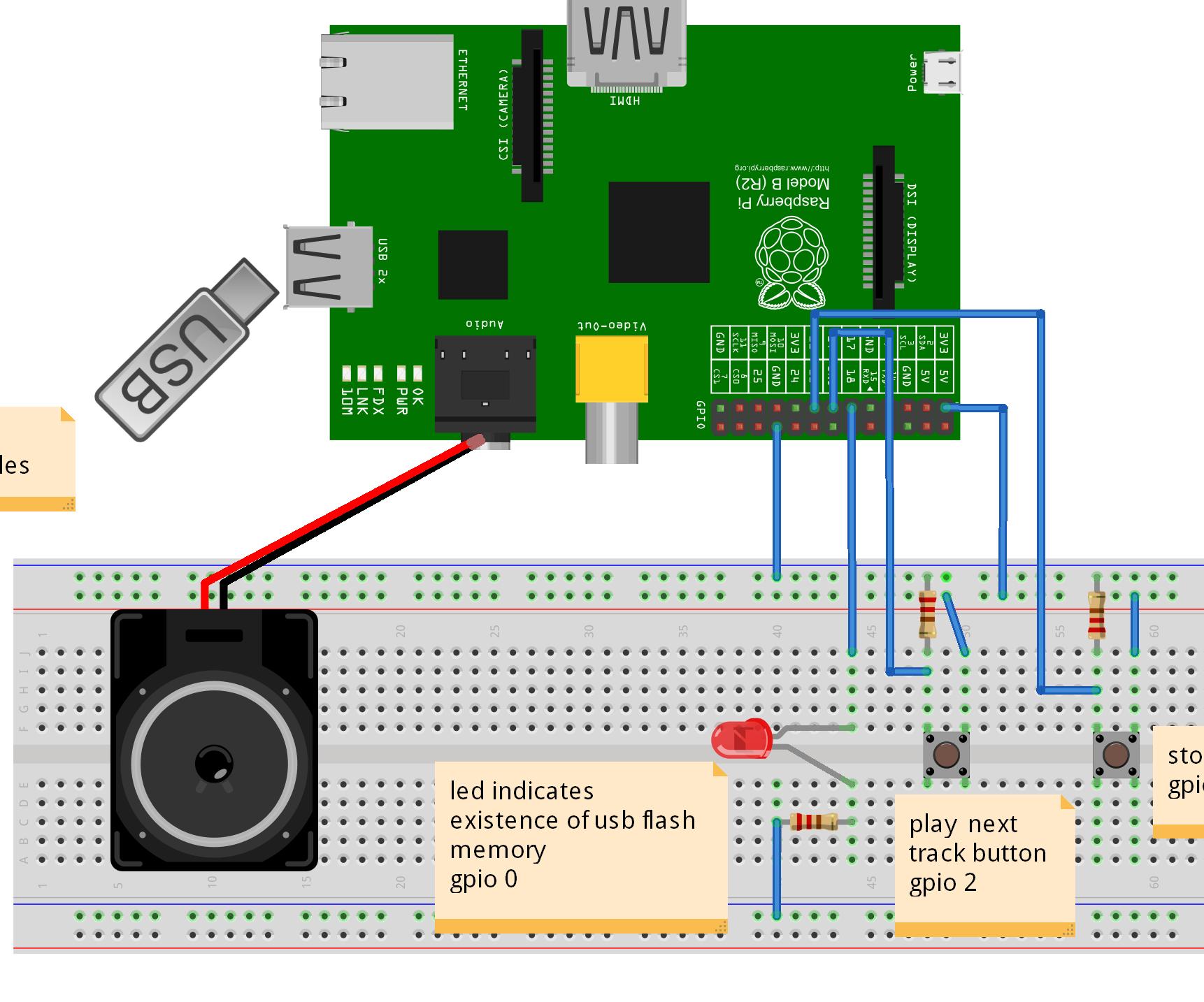 Implementation Of Mp3 Player Using Raspberry Pi Sudo Apt Get Wiringpi