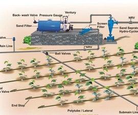 GSM Based Automated Irrigation System Using Rain-Gun