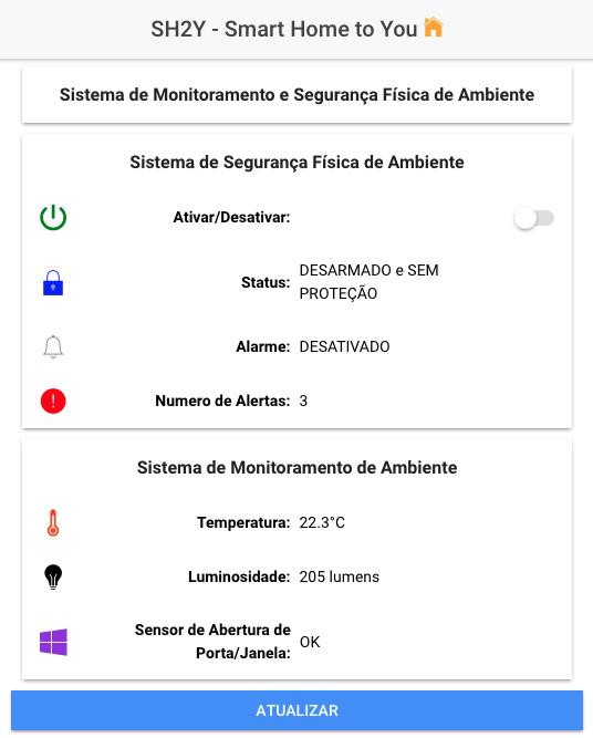 Picture of Funcionamento Do Sistema De Monitoramento E Segurança Física De Ambiente