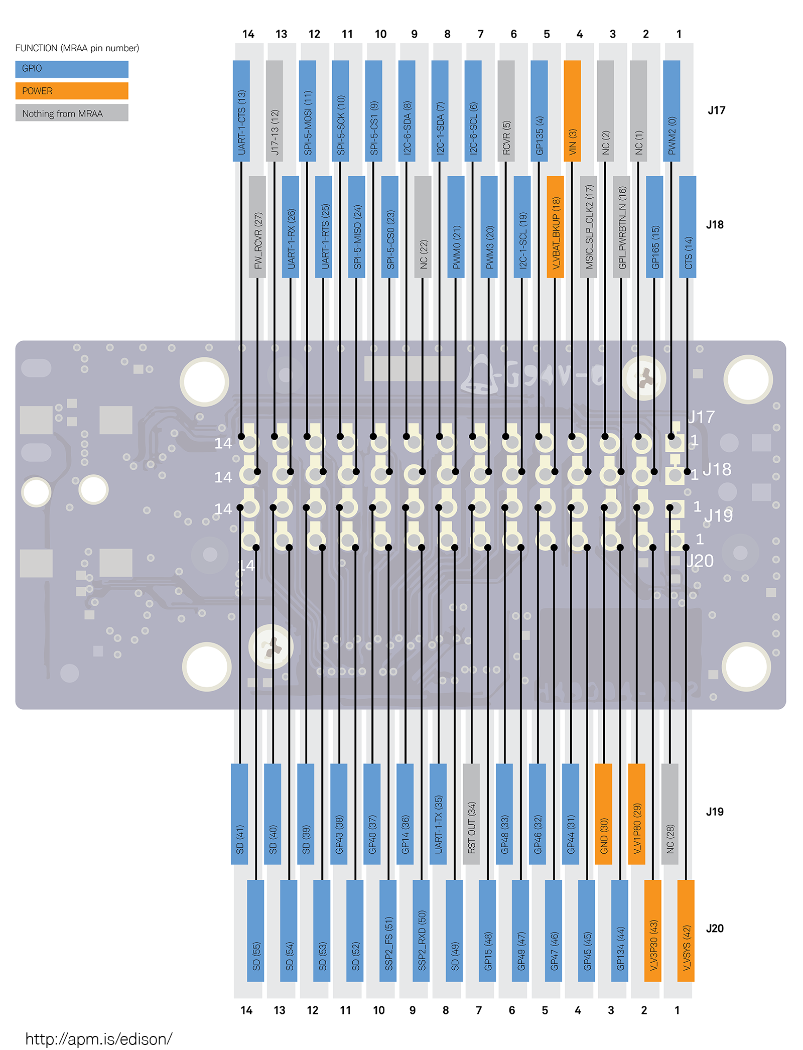 Picture of Test Out Everything on a Breadboard