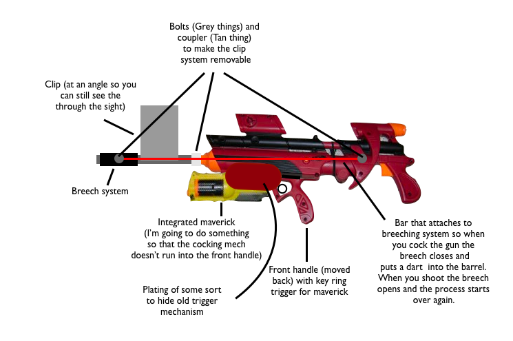 Picture of Nerf Big Bad Bow mod help & cpvc question?