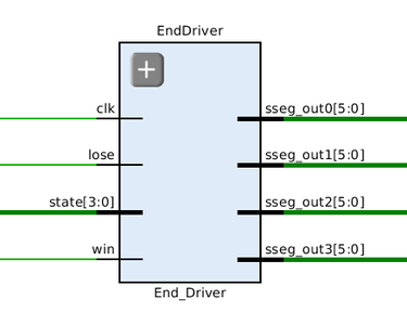 The End Driver