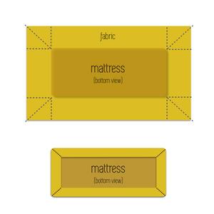 Cutting the Mattress