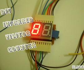 Arduino-DIY Laser / IR Person Counter