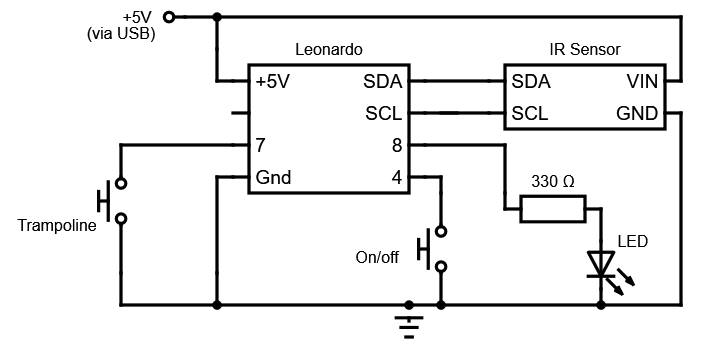Picture of The Electronics