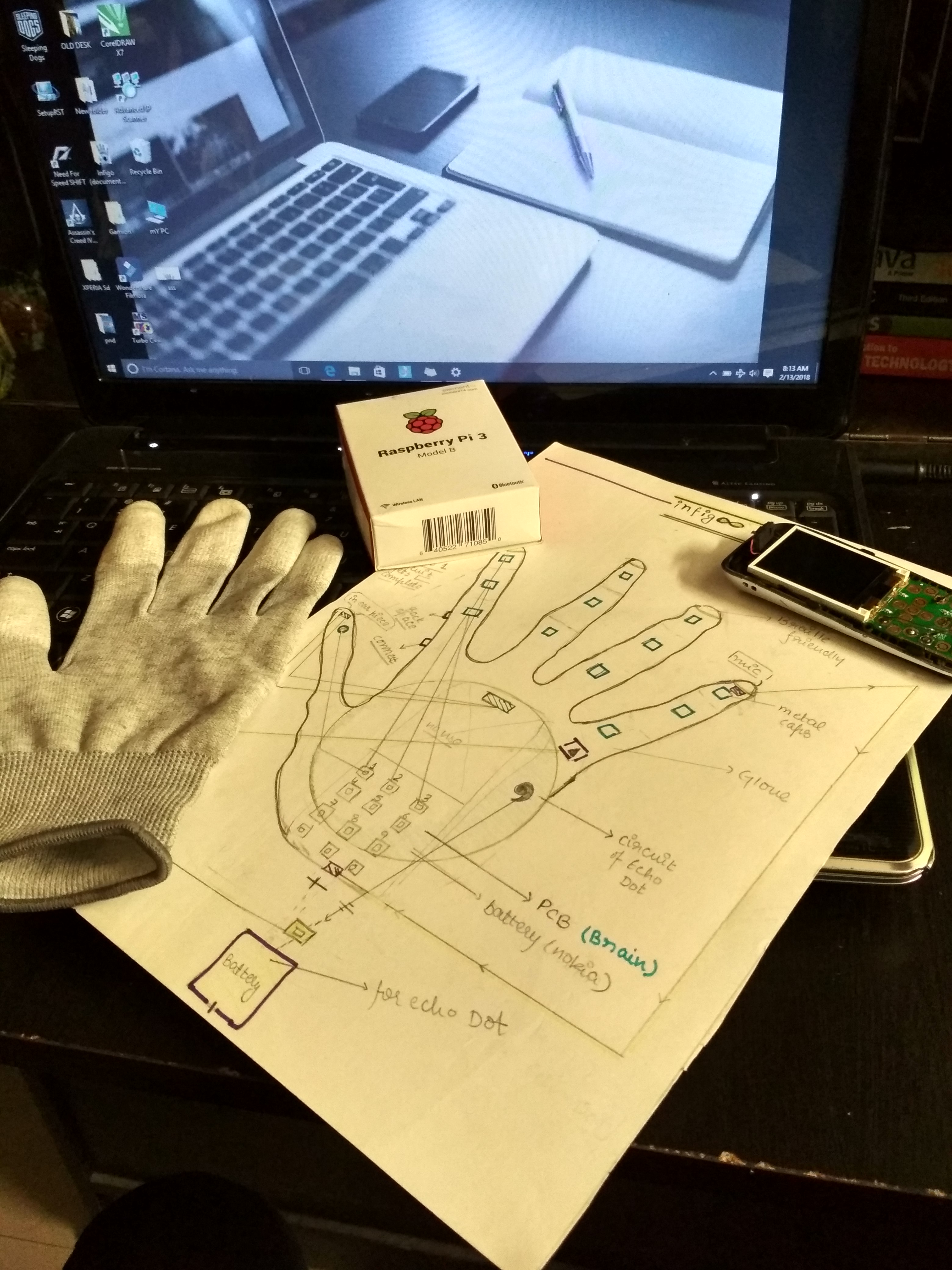 Picture of Infigo - ( an Artificial Intelligence Powered Wearable Glove )