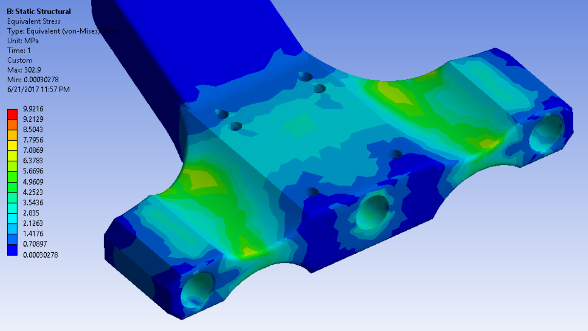 Picture of Stress Analysis - Finite Elements