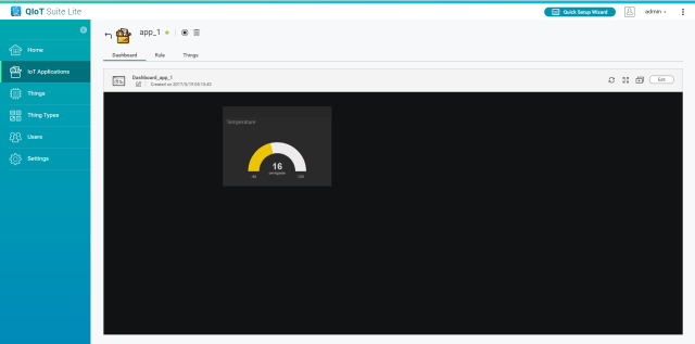 Picture of A Sample Dashboard Will Be Created.