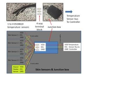 Skin/Wall Temperature Sensors (Optional) and Connection Enclosure