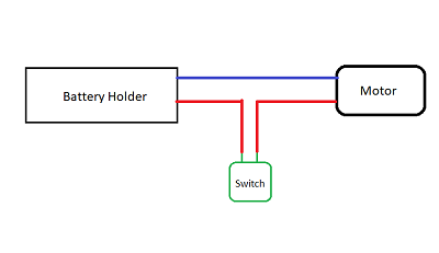Picture of Circuit Design & Soldering Operations