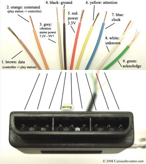 Picture of Creating the Connection Cable