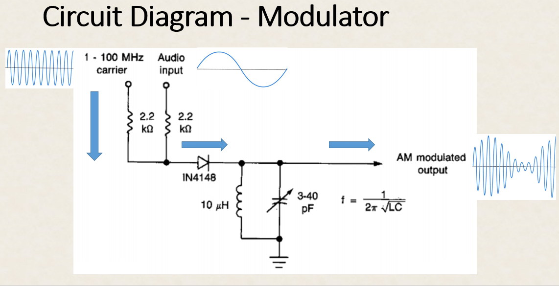 Picture of How to Make Modulator Circuit