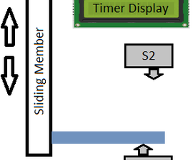Arduino Based Auto Timer / Stop Watch Timer for stroking time Measurement