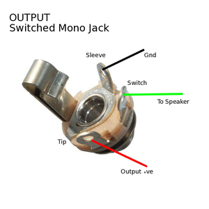 Connecting the Input and Output Jacks